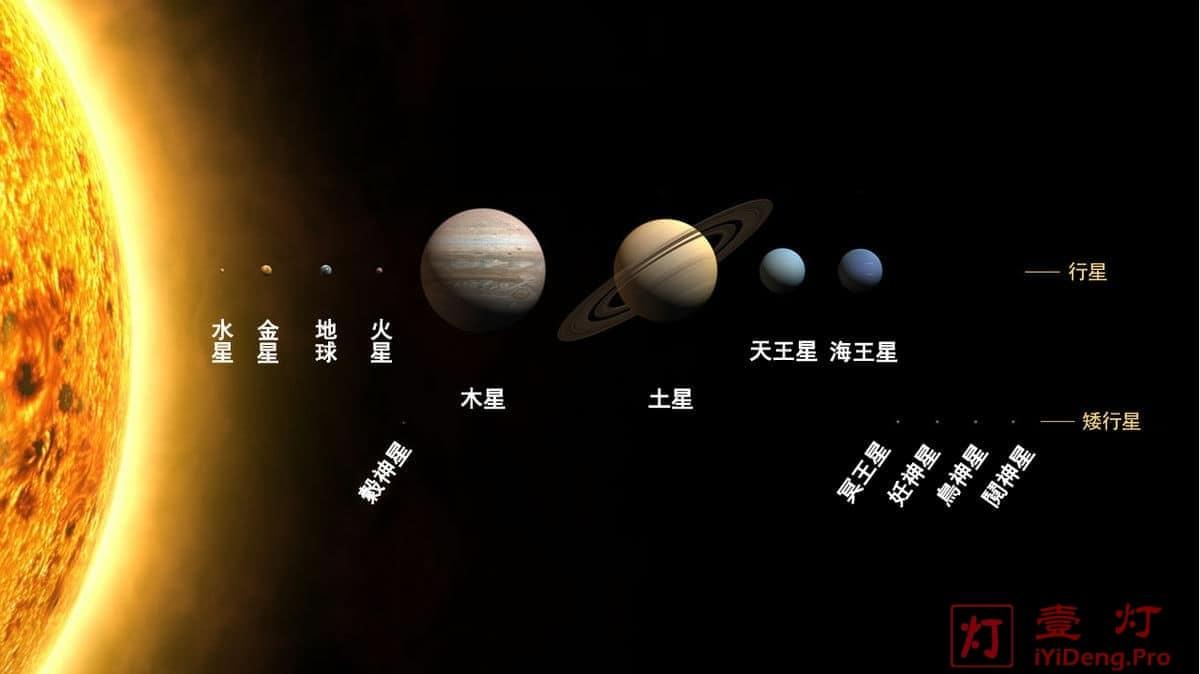 太阳系九大行星