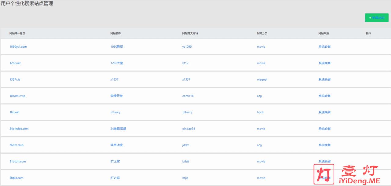 聚BT chrome浏览器扩展的资源站